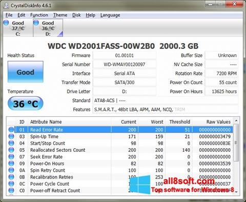 Captură de ecran CrystalDiskInfo pentru Windows 8