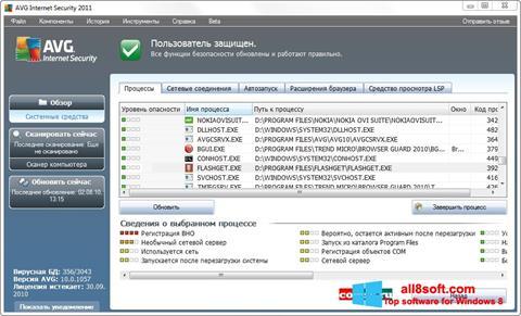 Captură de ecran AVG pentru Windows 8