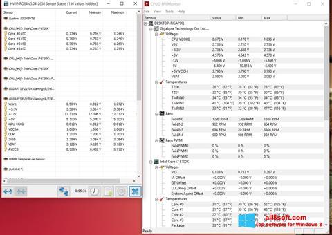 Captură de ecran HWMonitor pentru Windows 8