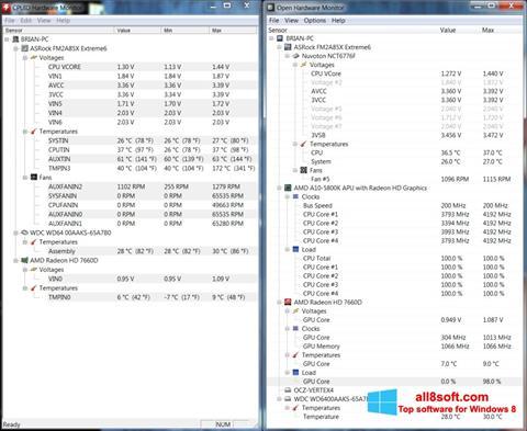 Captură de ecran Open Hardware Monitor pentru Windows 8